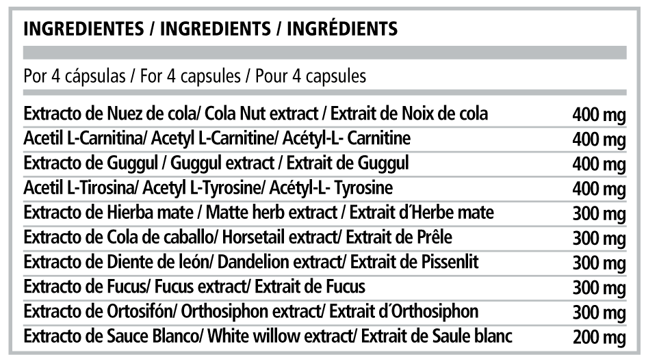 INGREDIENTES-ADILUT